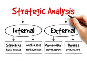 IT SWOT analysis