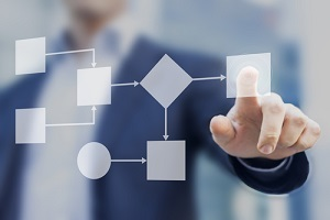 business process and workflow automation with flowchart
